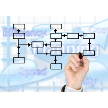 Curso de Administración y gestión de las comunicaciones de la dirección a distancia